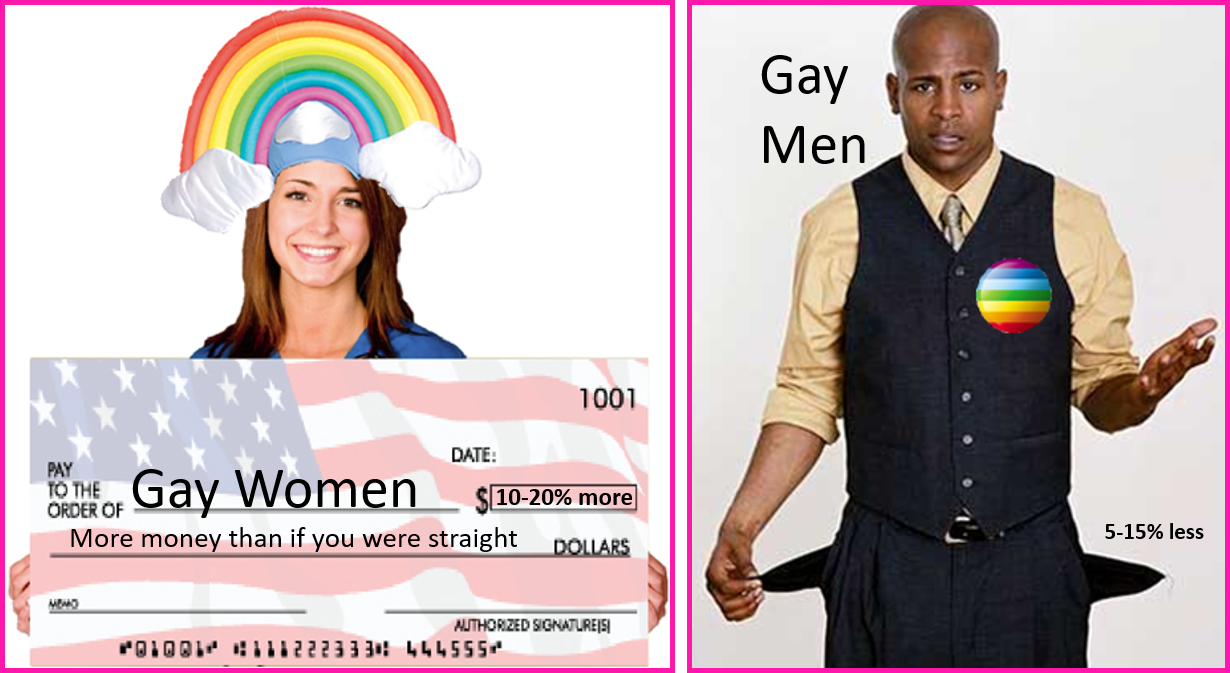 Gay and straight difference